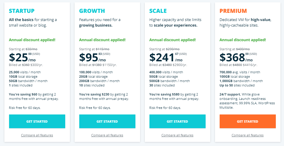 Wp Engine Review - Is the price you pay worthy for your business 3
