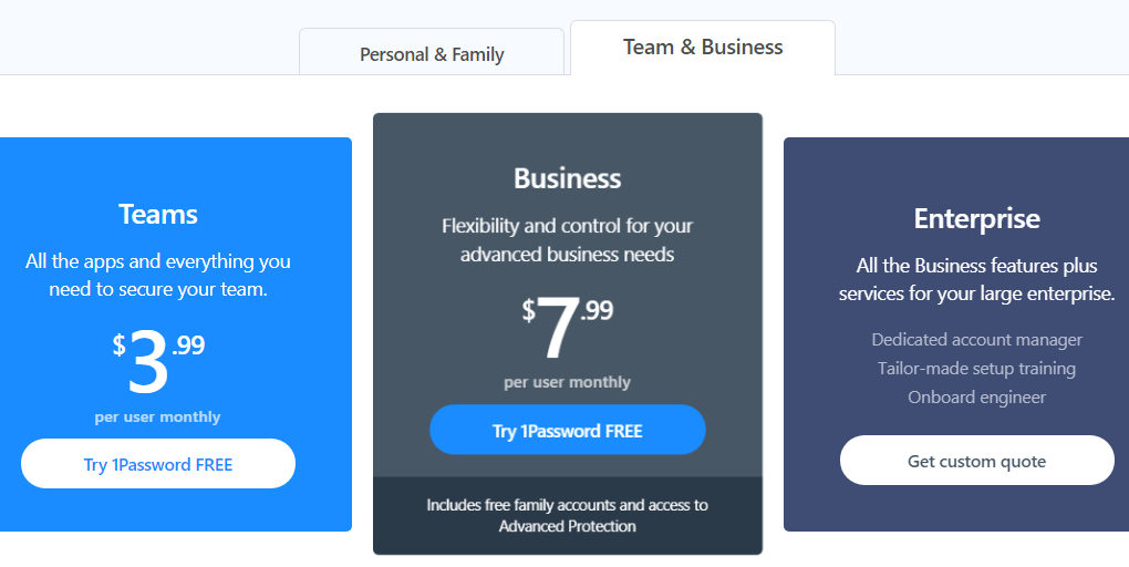 Best password manager of 2021: Review of 1Password Manager 4