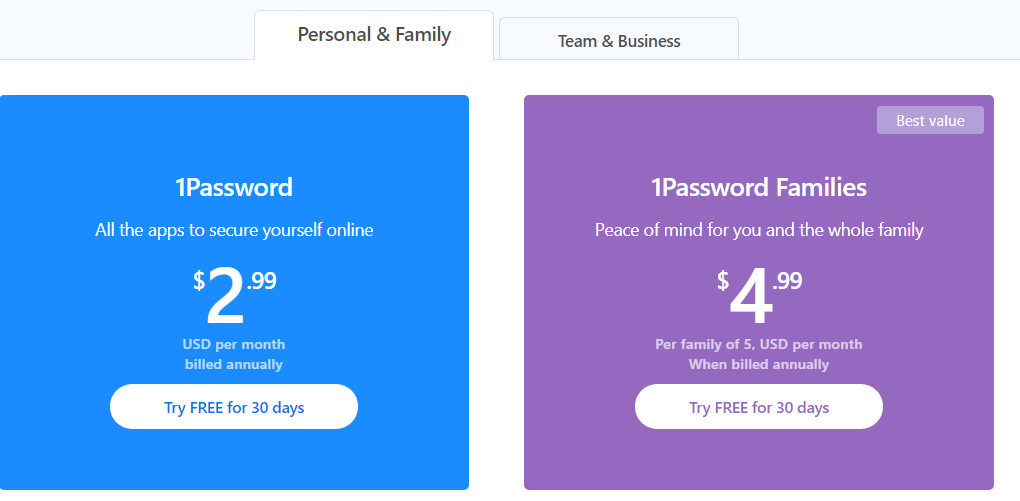Best password manager of 2021: Review of 1Password Manager 3